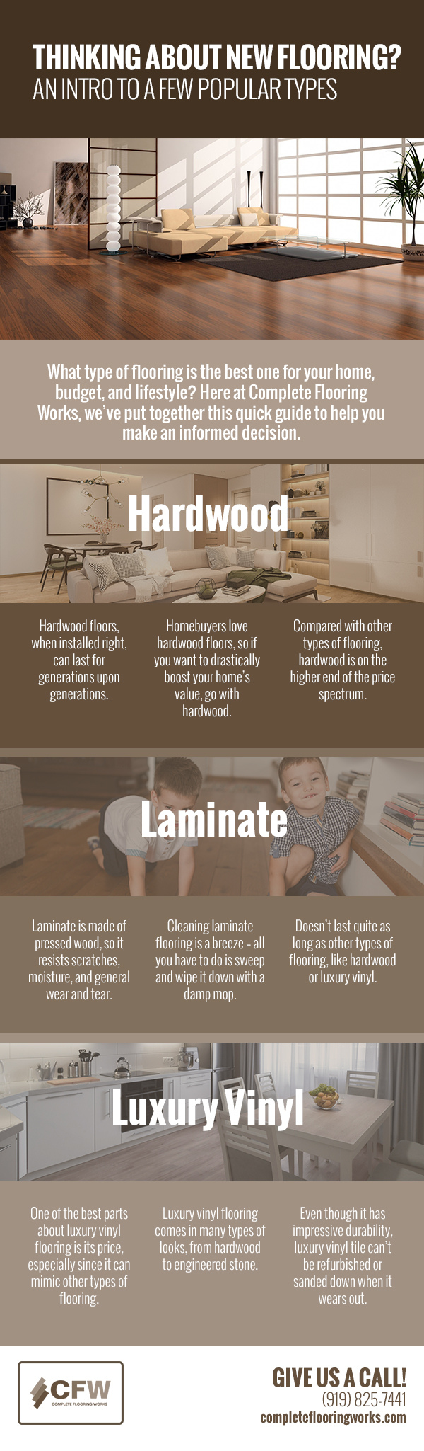 Thinking About New Flooring? An Intro to a Few Popular Types [Infographic]